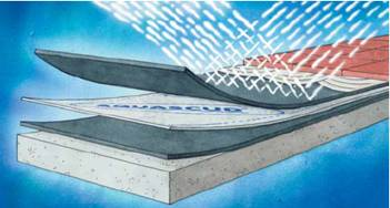 WATER PROOFING FOR ROOFS ~ Construction Updates