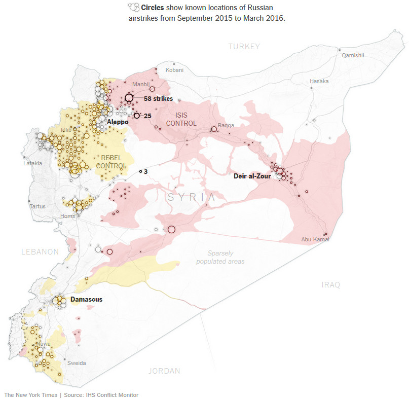 Russian airstrikes were concentrated in areas held by rebels who are not affiliated with the Islamic State and who often clash with it.