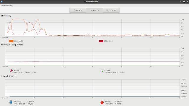 Krita resource usage on appimage