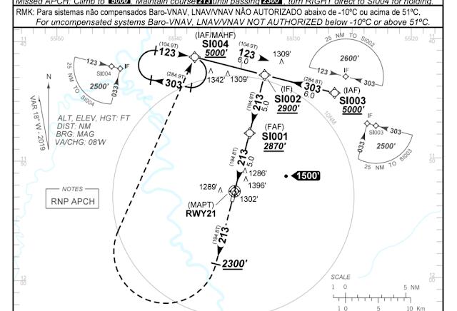 Aeroporto de Sinop recebe certificado para operar voos por instrumentos | É MAIS QUE VOAR