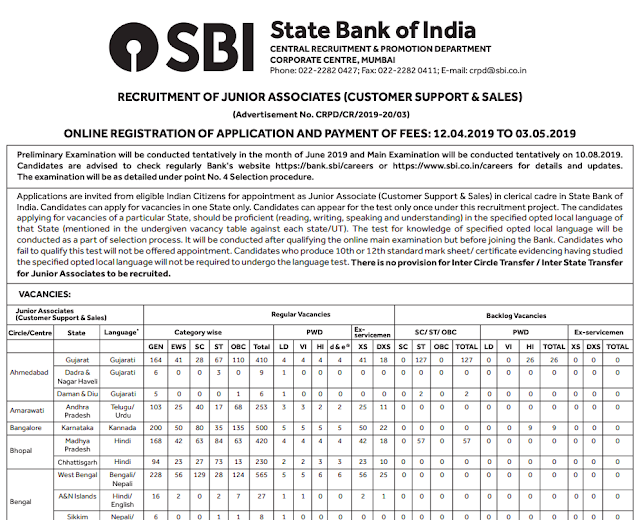 Sbi Clerk Paper In Pdf