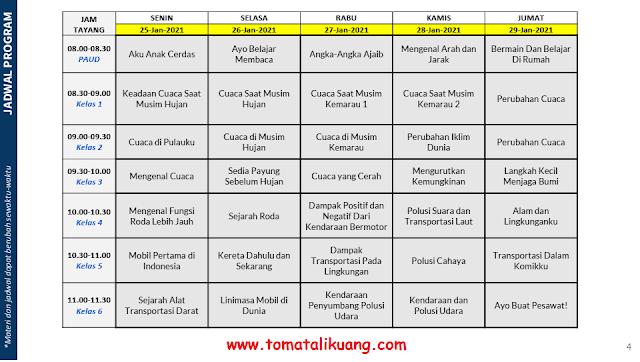 jadwal program belajar dari rumah bdr tvri tanggal 25 26 27 28 29 januari 2021 tomatalikuang.com