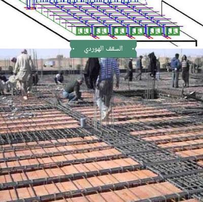 السقف الهوردي بالتفصيل من البداية للنهاية مع الصور