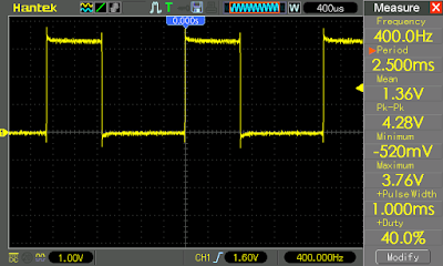 40% duty cycle 400 Hz wave generated by state machine