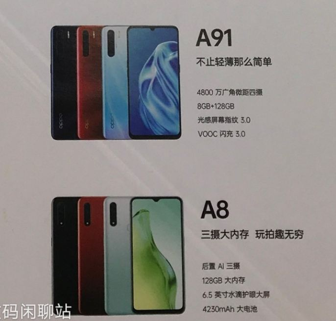 The leak reveals the main characteristics of the smartphones OPPO A91 and OPPO A8