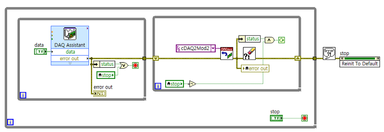 LabVIEW World: [DAQmx] When an error occurred in USB DAQ