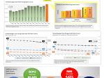 Peringkat Kinerja Bank-bank Swasta Nasional Periode Triwulan I Tahun 2021 untuk Kategori BOPO (Biaya Operasional terhadap Pendapatan Operasional)