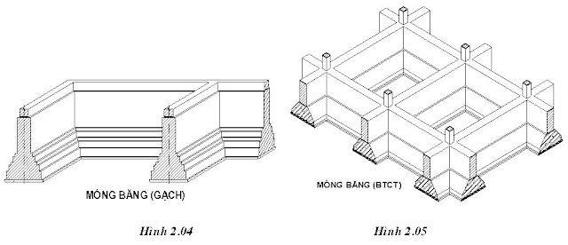 Móng nhà 2 tầng- ảnh 1