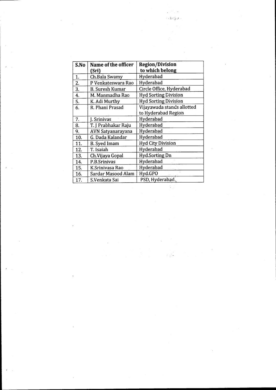 National Union Postal Employees, Group-c Andhra Pradesh