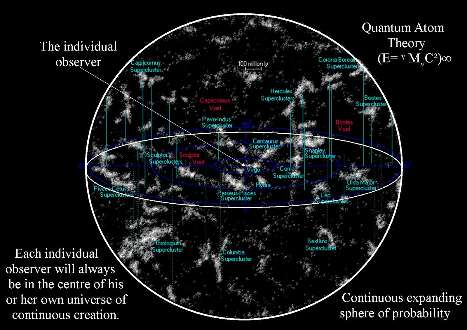 Quantum Art And Poetry The Theory Of Everything