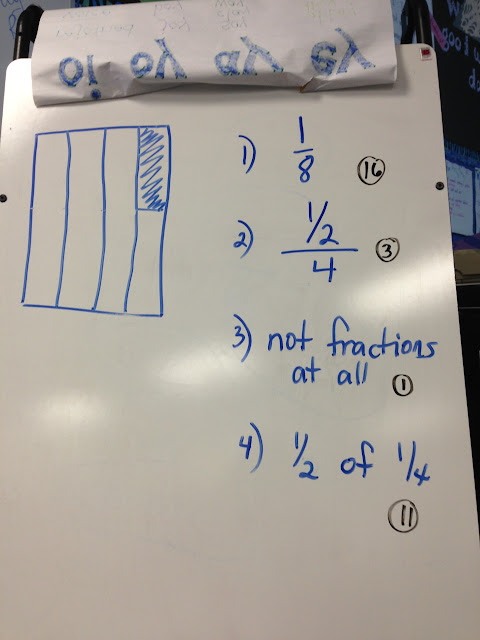 Teaching fractions can be overwhelming but I hope this post helps you see how students can work to develop deep fraction understanding, explain their math thinking and practice critiquing reasoning, look for fraction misconceptions, and have some fraction fun along the way! Using hands on fractions activities and math reasoning about fractions in your grade 3, grade 4, and grade 5 classrooms is so important.  Fraction lessons, fraction activities, fraction printables, fraction unit