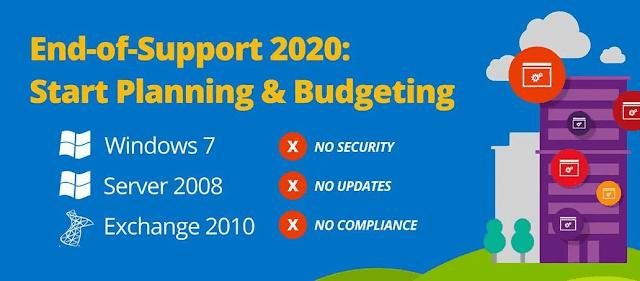 Selain Windows 7, Microsoft Juga Menghentikan Dukungan Windows Server 2008
