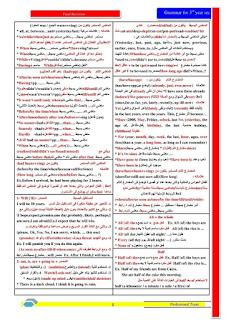 المراجعه النهائيه في اللغه الانجليزيه للثانوية العامة، ملخص الجرامر في 4 صفحات