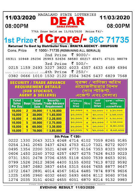 Lottery Sambad 11.03.2020 Nagaland Lottery Result 8 PM