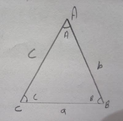 त्रिभुज का Sin सूत्र