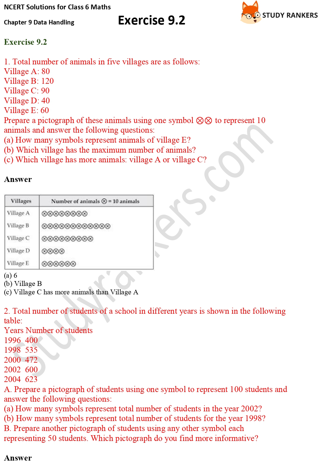 NCERT Solutions for Class 6 Maths Chapter 9 Data Handling Exercise 9.2 Part 1