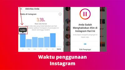 Cara Mengetahui Waktu Yang Dihabiskan Bermain Instagram