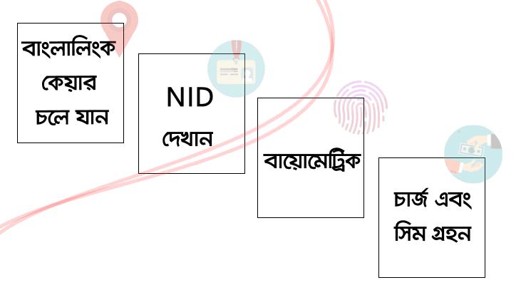 MNP-Banglalink-Offer-2020