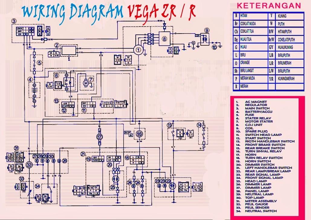 Wiring Diagram Motor Honda Supra : Jawaban tentang pertanyaan cdi motor eyuana