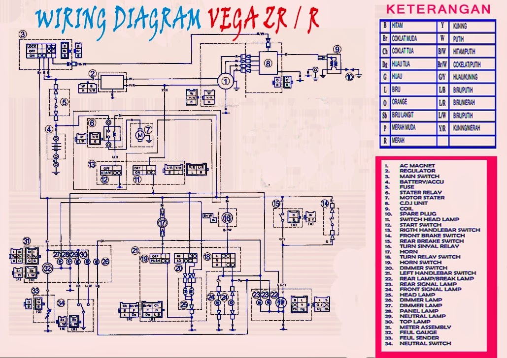diagram kelistrikan wiring yamaha vega