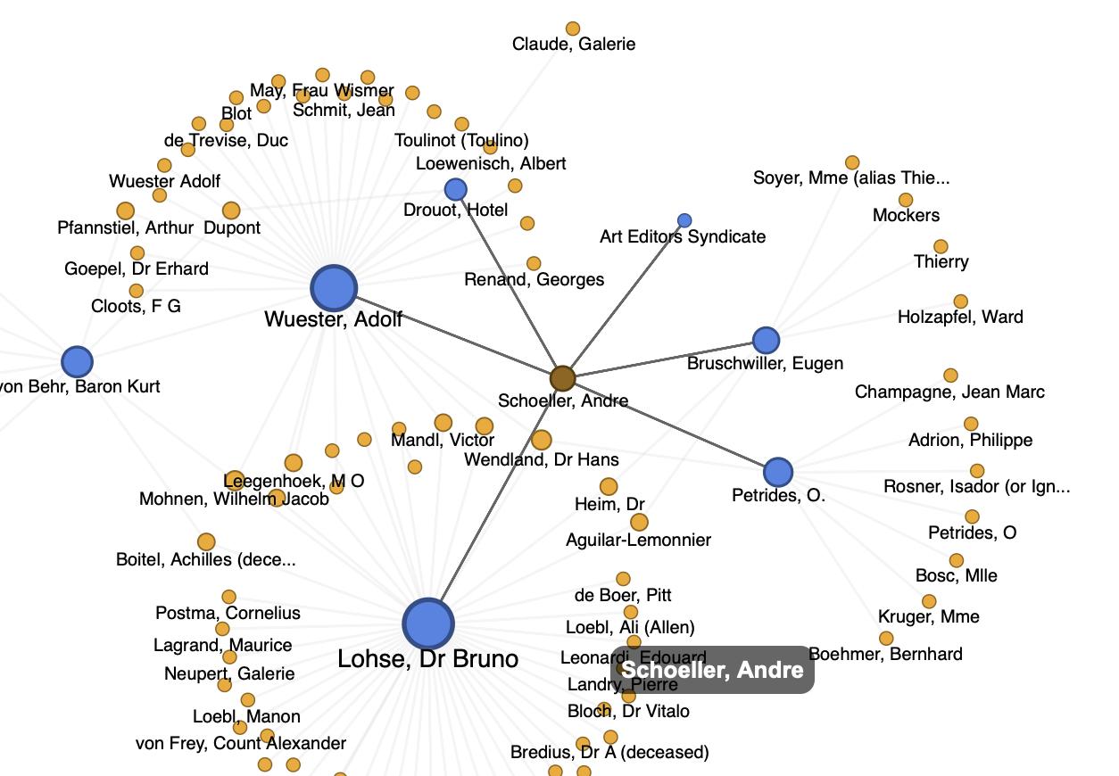 Open Art Data Art Provenance Research