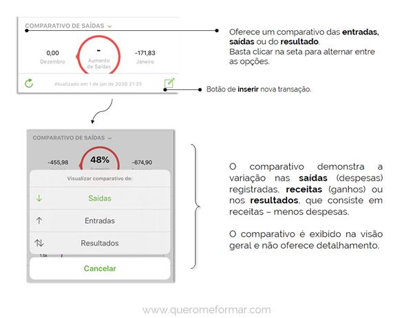 Melhor Aplicativo de Controle Financeiro Pessoal Gratuito + Guia Completo de Como Utilizar