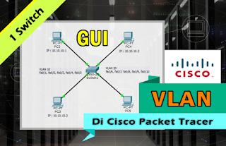 Cara Membuat VLAN di Cisco Packet Tracer Mode GUI Dengan 1 Switch