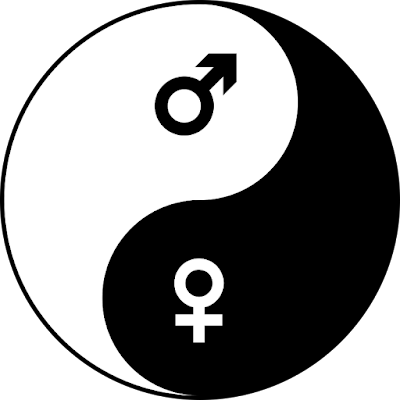 fluidità di genere