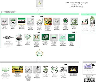 Rasa Takut, Cemas Milisi Syiah Hadapi 12000 Pejuang Aleppo