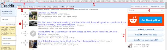 كيف تحصل على ترافيك مجاني من موقع ريديت Reddit
