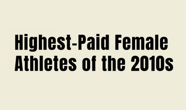 Top-paid Athletes of 2010 (Female)