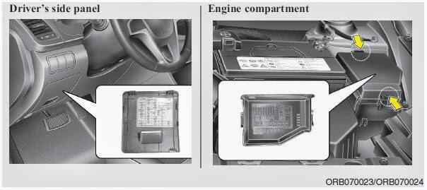 Cars & Fuses: 2010-2014 Hyundai Accent - Fuses