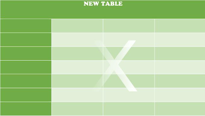 Cara Membuat Kepala Tabel Berulang Otomatis di Microsoft Excel