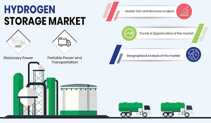 Increasing Use of Hydrogen Storage Tanks in Transportation Sector Driving Hydrogen Storage Market