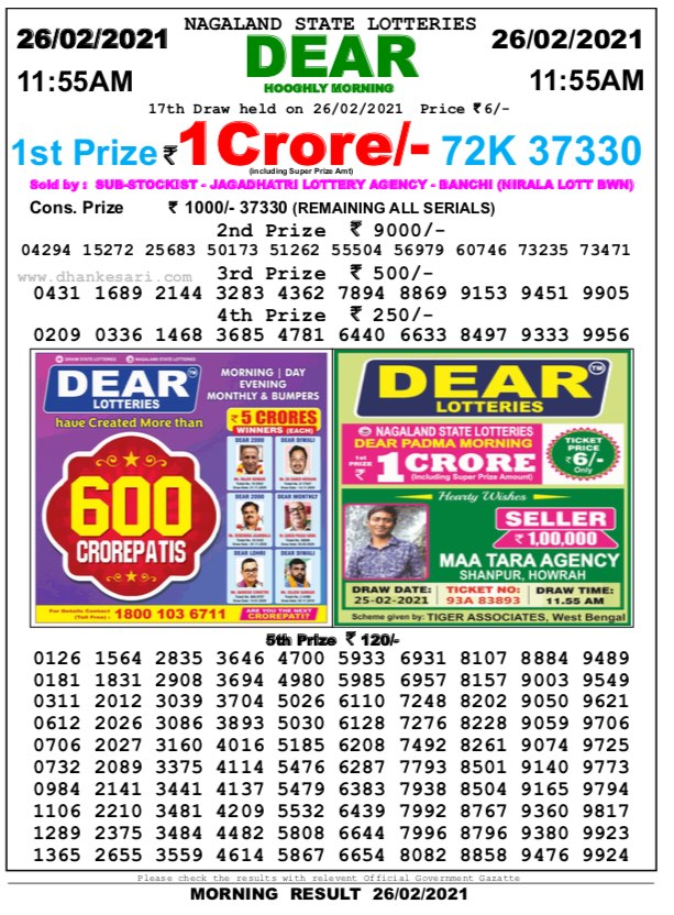 Yesterday Nagaland State Lottery Result