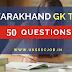 Uttarakhand GK Quiz -6