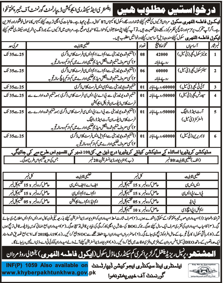Jobs In Elementary And Secondary Education Department Mardan 2018 for 18 Vacancies