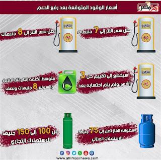 أسعار البنزين الجديدة 2019 بعد رفع الدعم .. تفاصيل موعد تحريك سعر الطاقة خلال الشهر الجاري