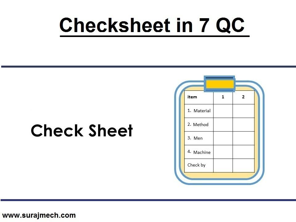 Checksheet in 7QC Tools