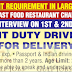 Kuwait Walkin Urgent Recruitment 2017 | Leading Restaurant Chain | Apply Now