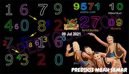 Prediksi Mbah Semar Macau Jumat 09 juli 2021