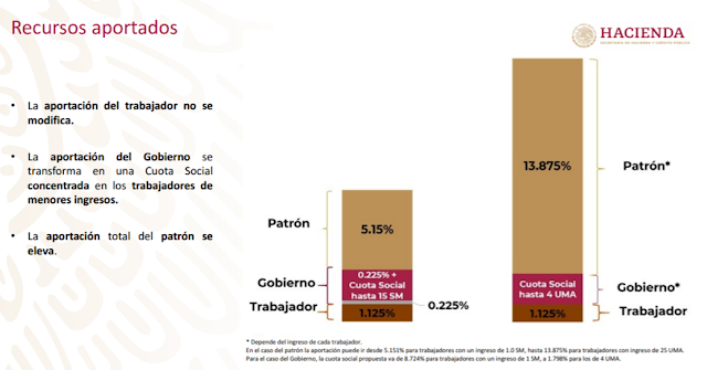 reforma pensiones, cuota social