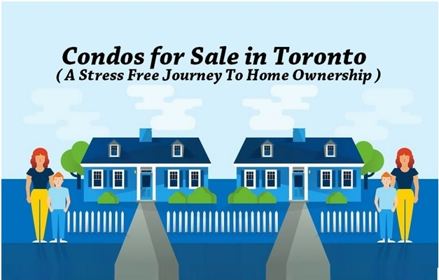 Condos for Sale in Toronto
