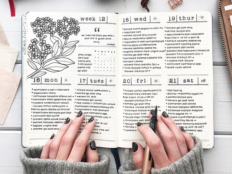 14 идей для ведения страниц в Bullet Journal буллет джорнал ежедневник