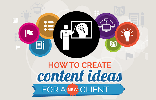 HowTo-Create-Content-Ideas-For-A-New-Client #Infographic