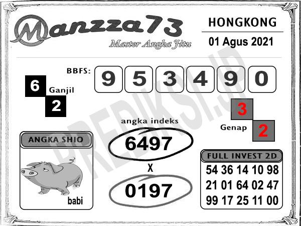 Bocoran Manzza73 HK Minggu