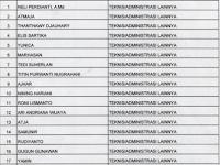 Daftar Nama Nama PNS Dan NON PNS Yang Akan Menerima 18juta/ 9juta Pada Akhir Bulan Maret 2017