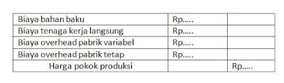cara menghitung harga pokok produksi dengan cara full costing