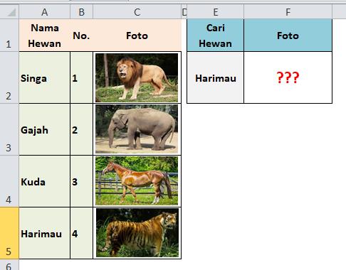 Bagaimana Cara VLOOKUP Gambar di Excel