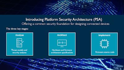 ARM Platform Security Architecture PSA Model